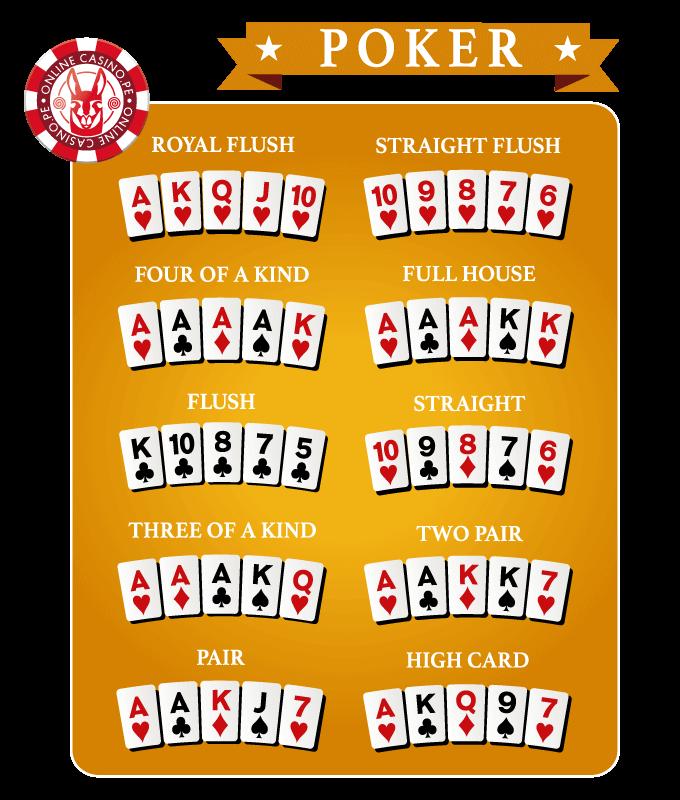 Cartas del poker para armar tu juego con la mejor mano.